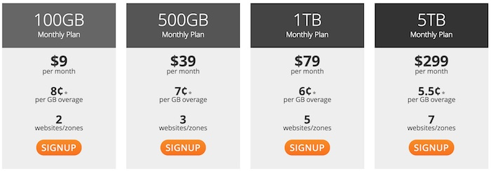 MaxCDN Pricing
