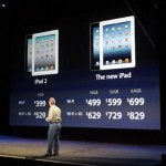 new-ipad-price