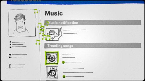 Spotify_Facebook_integration