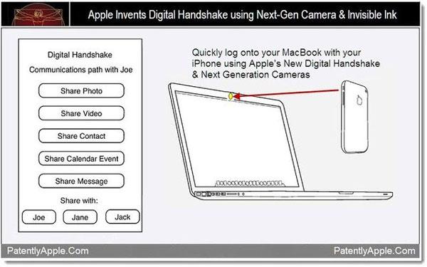 macbook-login