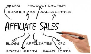 Affiliate Programs: How the Internet is creating new marketing opportunities