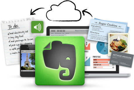 evernote-ideas