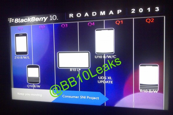 Blackberry-10-roadmap