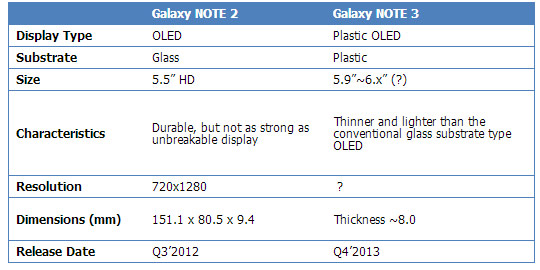 galaxy-note-3-screen