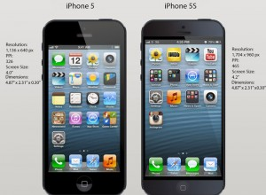 iPhone 5S Analysis: Features, Facts, and Figures