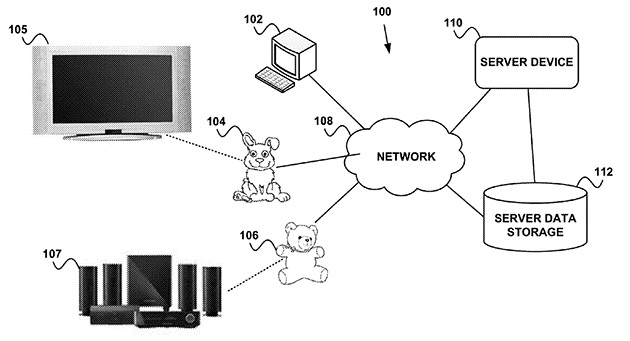 google-smart-toy-patent