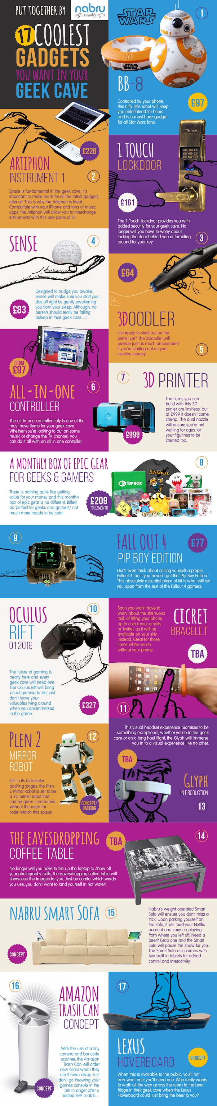 infographic-gadgets