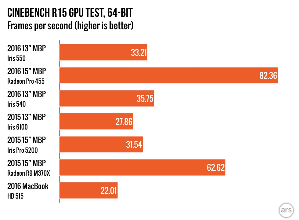 macbook_pro_gpu_benchmark_7