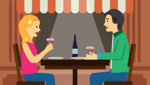 The technology of dating